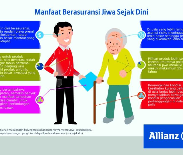_allianz_manfaat_asuransi