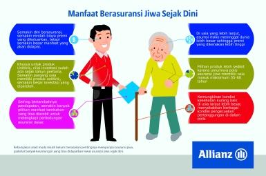 150416_Allianz_Manfaat_Asuransi